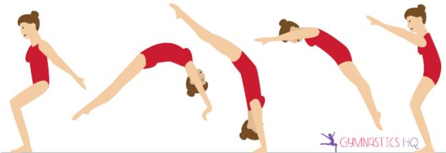 back handspring gymnastics