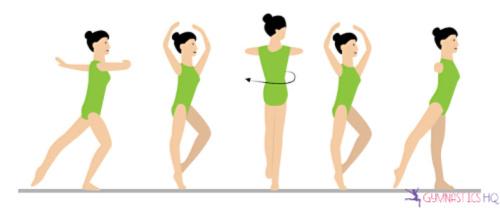 full turn gymnastics