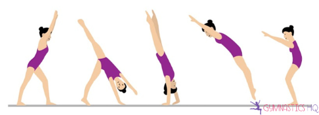 What are the basic skills of gymnastics - answers.com