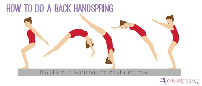 How to Do Gymnastics at Home for First Timers | Livestrong.com
