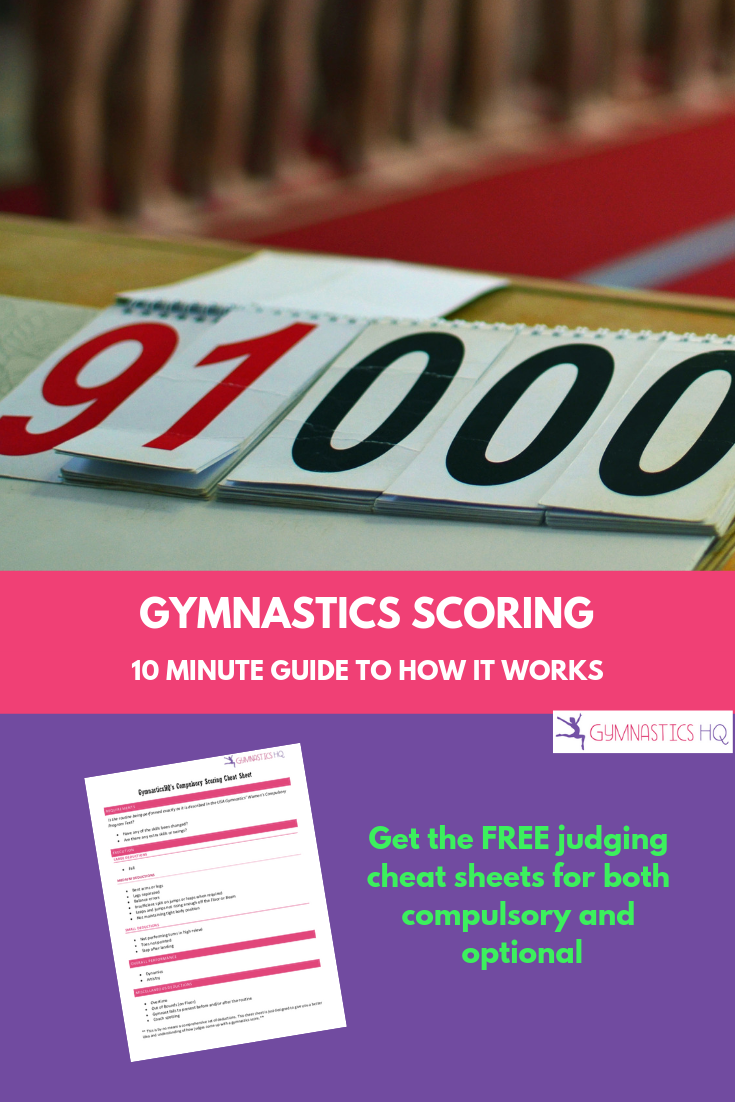 The 10 Minute guide to Gymnastics Scoring