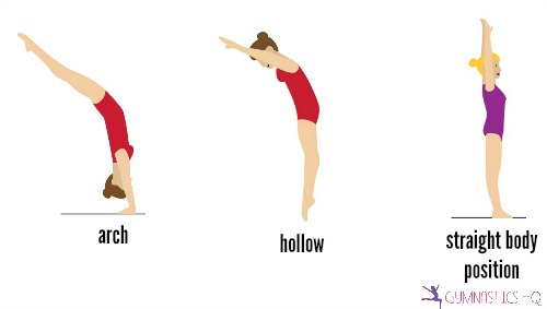 How to Do Gymnastics Tricks - wikiHow