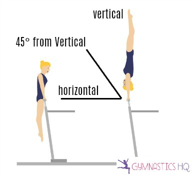 cast handstand angles