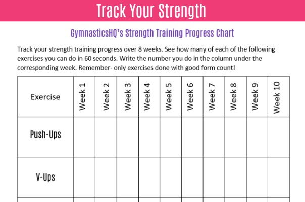 gymnastics strength training progress