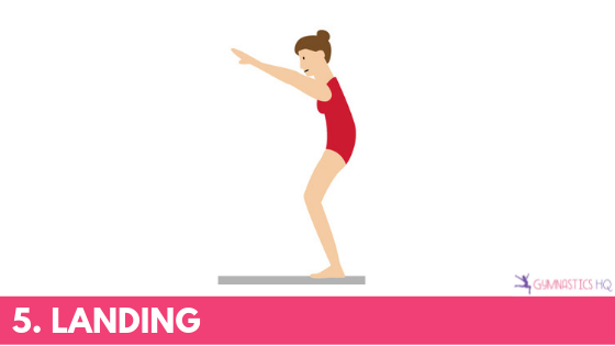 How to do a back handspring step by step