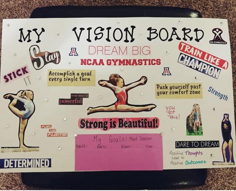 Gymnastics Vision Board