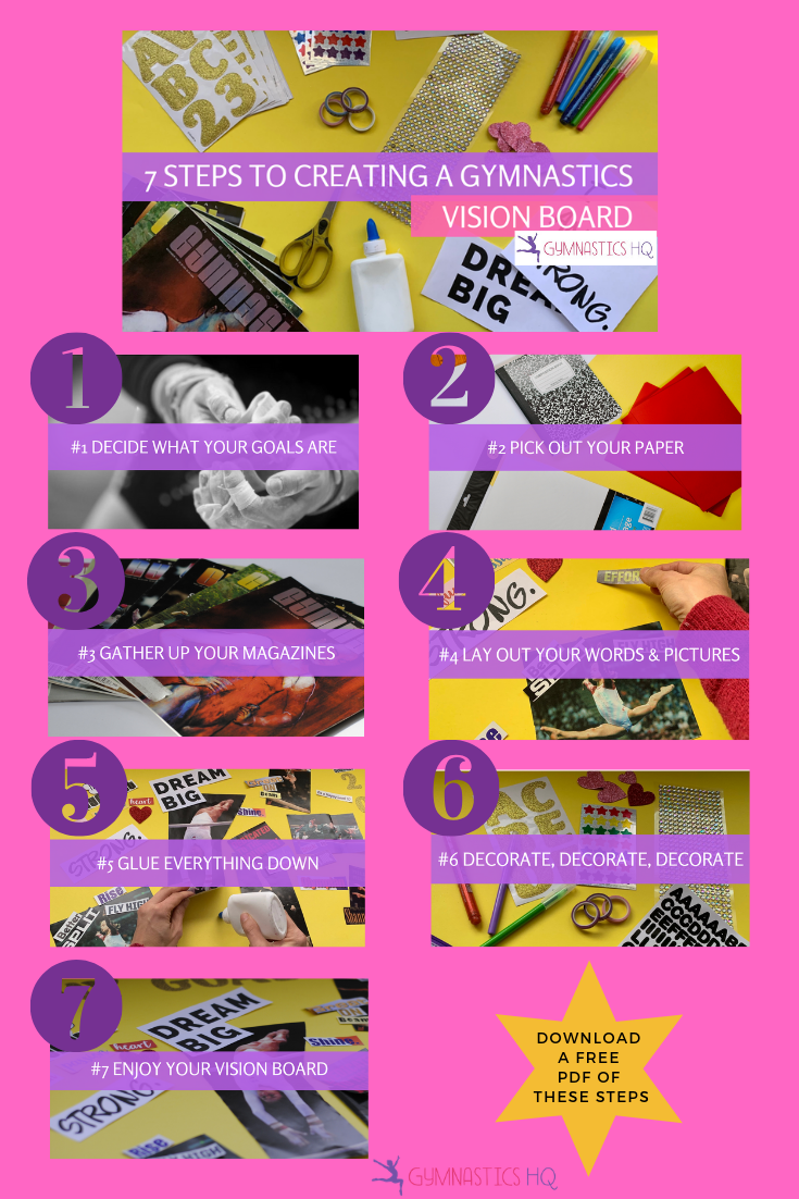 7 Steps to Creating a Gymnastics Vision Board FREE pdf, gymnasticshq.com