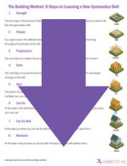 building method pdf