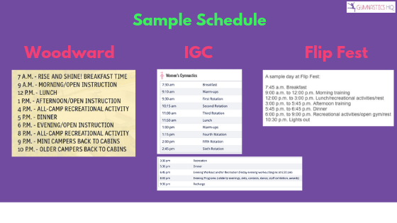 Sample Gymnastics Camp Schedule