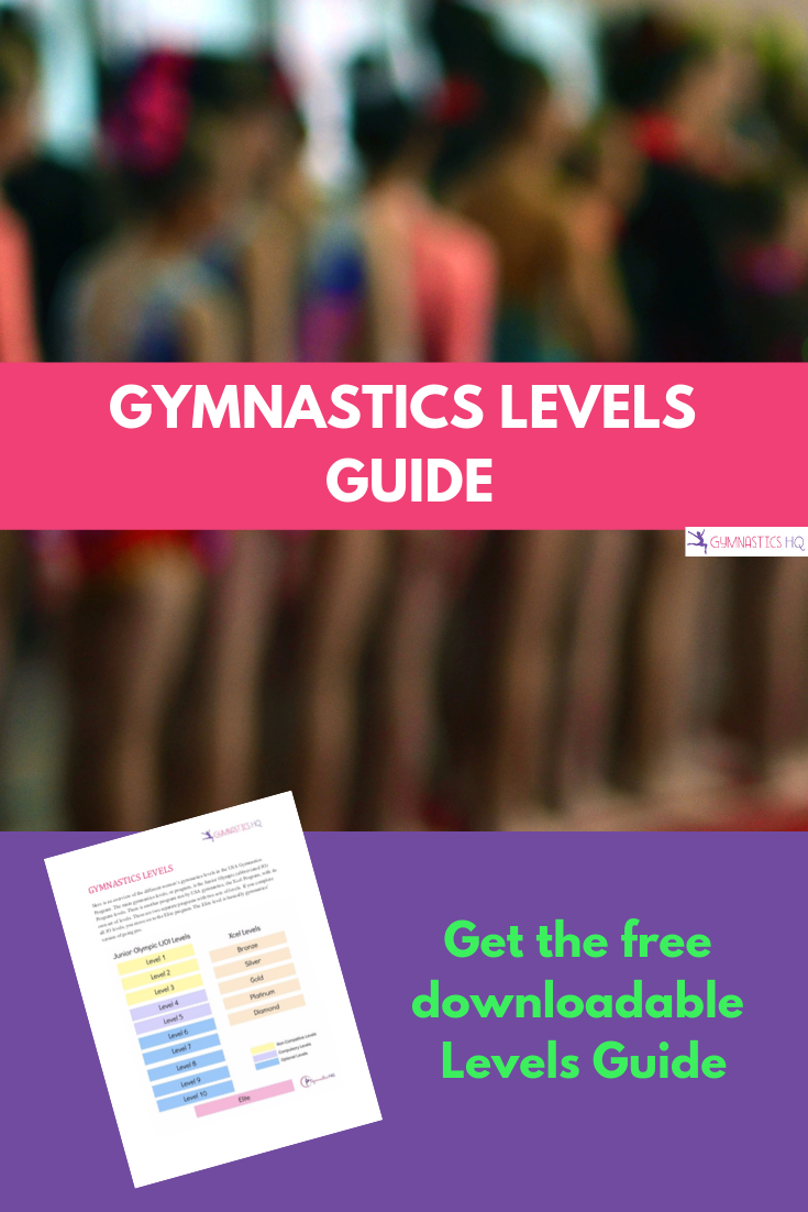 An explanation of the different gymnastics levels with free guide.