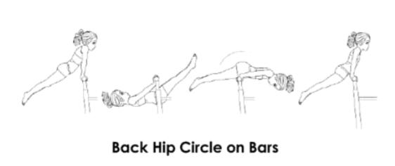 Back Hip Circle from Perfect Balance Gymnastics book